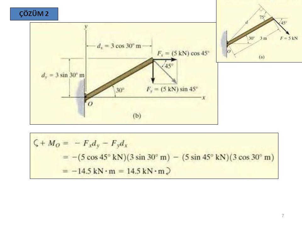 48 Örnek 20 175 N Şekildeki vince etkiyen kuvvetleri eşdeğer tek bir kuvvete indirgeyin ve bu kuvvetin etki çizgisinin AB kolonunu ve BC kirişini kestiği yerleri belirleyiniz.