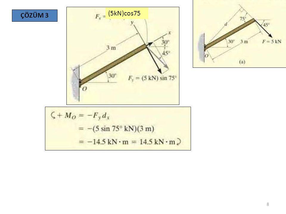 39 Bir noktadan geçen kuvvet sistemleri Bütün kuvvetlerin etki çizgileri O noktasından geçiyorsa, kuvvet sistemi moment oluşturmaz.