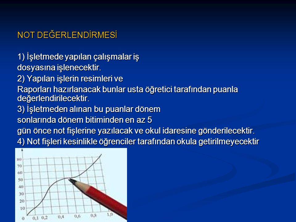 ………..Meslek Lisesi 2008-2009 Güncel il. AŞ. Ltd.