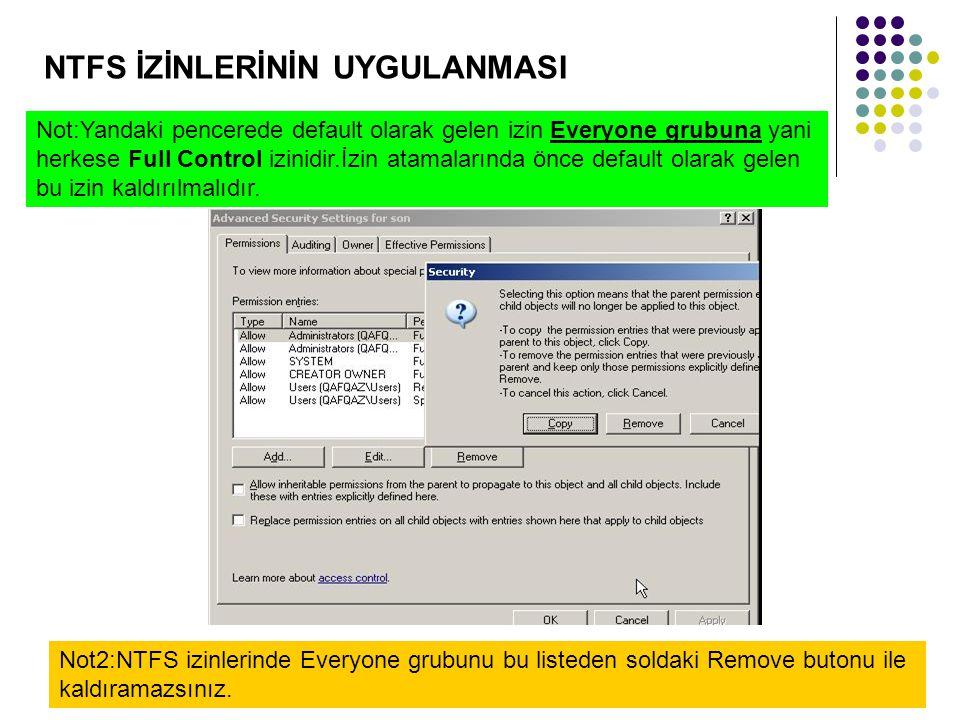 NTFS İZİNLERİNİN UYGULANMASI Not:Yandaki pencerede default olarak gelen izin Everyone grubuna yani herkese Full Control izinidir.İzin atamalarında önce default olarak gelen bu izin kaldırılmalıdır.