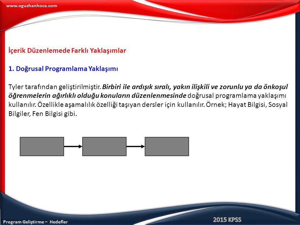 Program Geliştirme – Hedefler www.oguzhanhoca.com İçerik Düzenlemede Farklı Yaklaşımlar 1. Doğrusal Programlama Yaklaşımı Tyler tarafından geliştirilm
