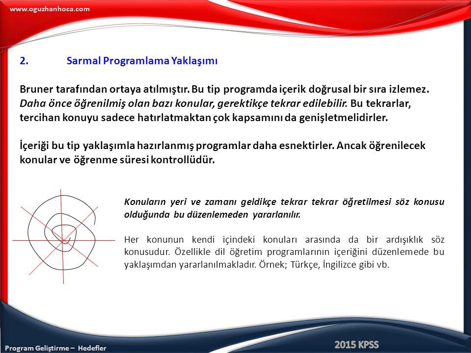 Program Geliştirme – Hedefler www.oguzhanhoca.com 2.Sarmal Programlama Yaklaşımı Bruner tarafından ortaya atılmıştır. Bu tip programda içerik doğrusal