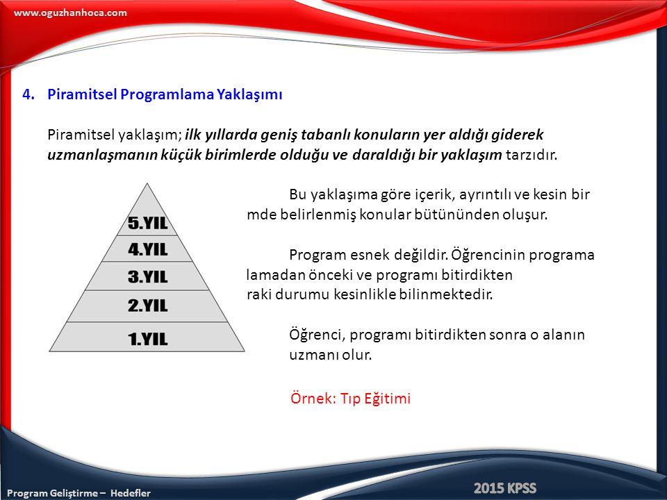 Program Geliştirme – Hedefler www.oguzhanhoca.com 4.Piramitsel Programlama Yaklaşımı Piramitsel yaklaşım; ilk yıllarda geniş tabanlı konuların yer ald