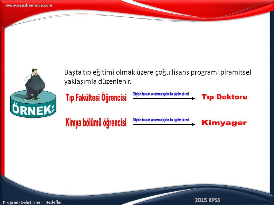 Program Geliştirme – Hedefler www.oguzhanhoca.com Başta tıp eğitimi olmak üzere çoğu lisans programı piramitsel yaklaşımla düzenlenir.