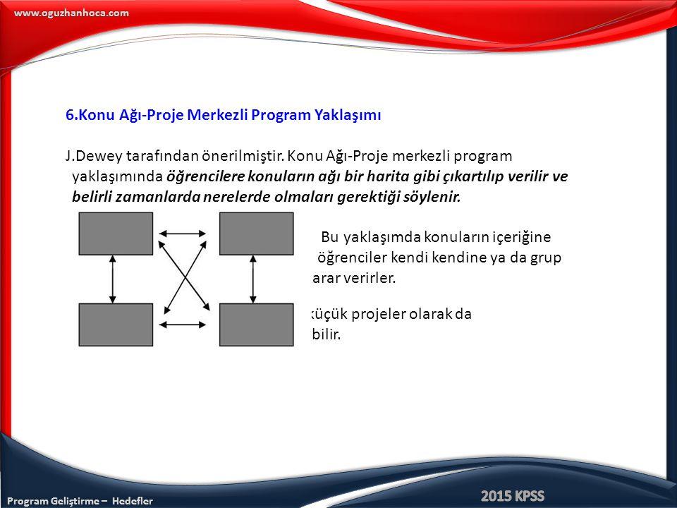 www.oguzhanhoca.com 6.Konu Ağı-Proje Merkezli Program Yaklaşımı J.Dewey tarafından önerilmiştir. Konu Ağı-Proje merkezli program yaklaşımında öğrencil