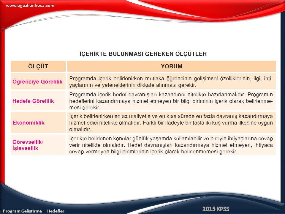 Program Geliştirme – Hedefler www.oguzhanhoca.com 8.