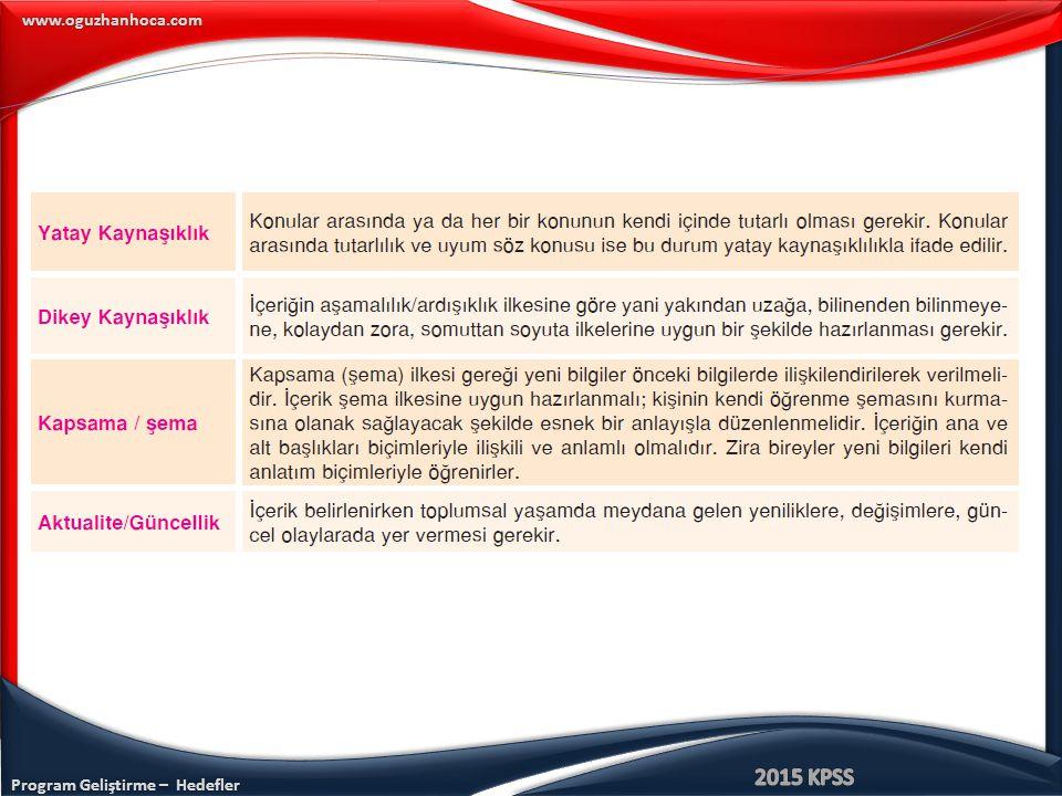 Program Geliştirme – Hedefler www.oguzhanhoca.com Belirtke tablosu ile ilgili olarak aşağıda verilen ifadelerden hangisi yanlıştır.