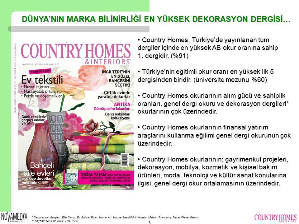 Country Homes, Türkiye'de yayınlanan tüm dergiler içinde en yüksek AB okur oranına sahip Country Homes, Türkiye'de yayınlanan tüm dergiler içinde en yüksek AB okur oranına sahip 1.