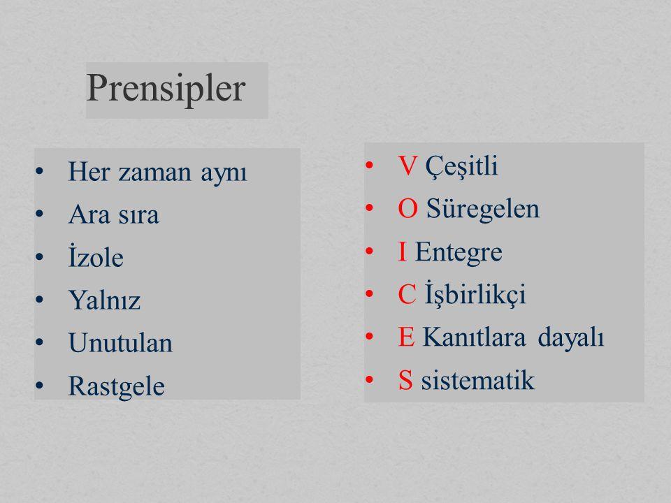 Prensipler V Çeşitli O Süregelen I Entegre C İşbirlikçi E Kanıtlara dayalı S sistematik Her zaman aynı Ara sıra İzole Yalnız Unutulan Rastgele