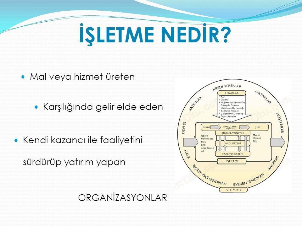 İKİNCİ BÖLÜM Sermaye, Gelir ve Giderler İlk Sermaye MADDE 4.