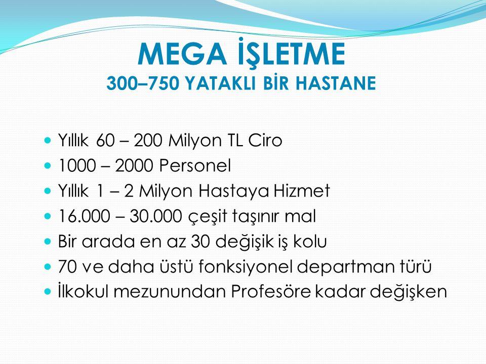 MEGA İŞLETME 300–750 YATAKLI BİR HASTANE Yıllık 60 – 200 Milyon TL Ciro 1000 – 2000 Personel Yıllık 1 – 2 Milyon Hastaya Hizmet 16.000 – 30.000 çeşit