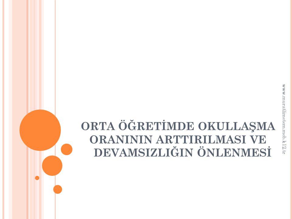 ORTA ÖĞRETİMDE OKULLAŞMA ORANININ ARTTIRILMASI VE DEVAMSIZLIĞIN ÖNLENMESİ www.muratlimetem.meb.k12.tr