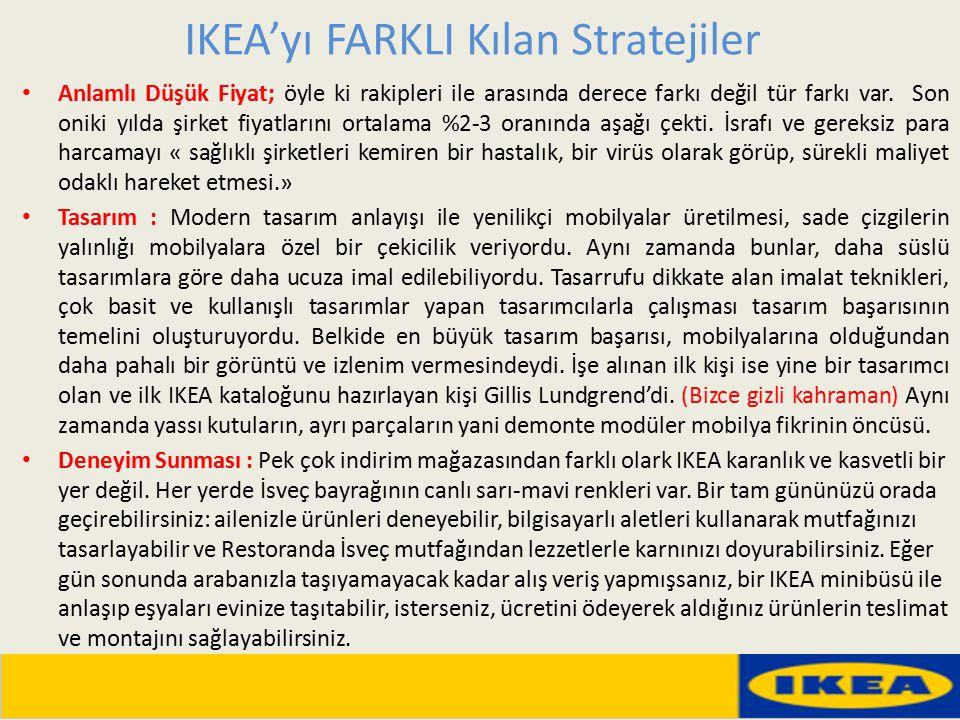IKEA'yı FARKLI Kılan Stratejiler Anlamlı Düşük Fiyat; öyle ki rakipleri ile arasında derece farkı değil tür farkı var. Son oniki yılda şirket fiyatlar