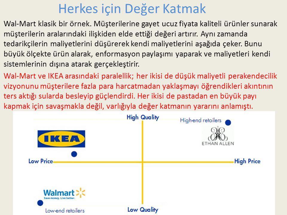 Herkes için Değer Katmak Wal-Mart klasik bir örnek. Müşterilerine gayet ucuz fiyata kaliteli ürünler sunarak müşterilerin aralarındaki ilişkiden elde