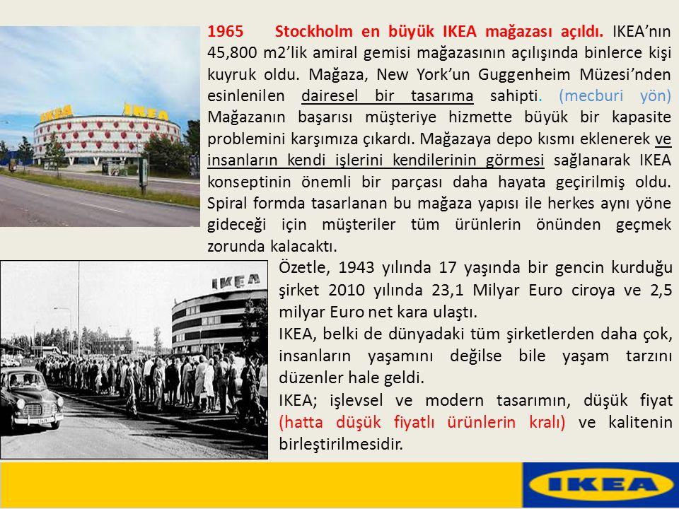 1965 Stockholm en büyük IKEA mağazası açıldı. IKEA'nın 45,800 m2'lik amiral gemisi mağazasının açılışında binlerce kişi kuyruk oldu. Mağaza, New York'