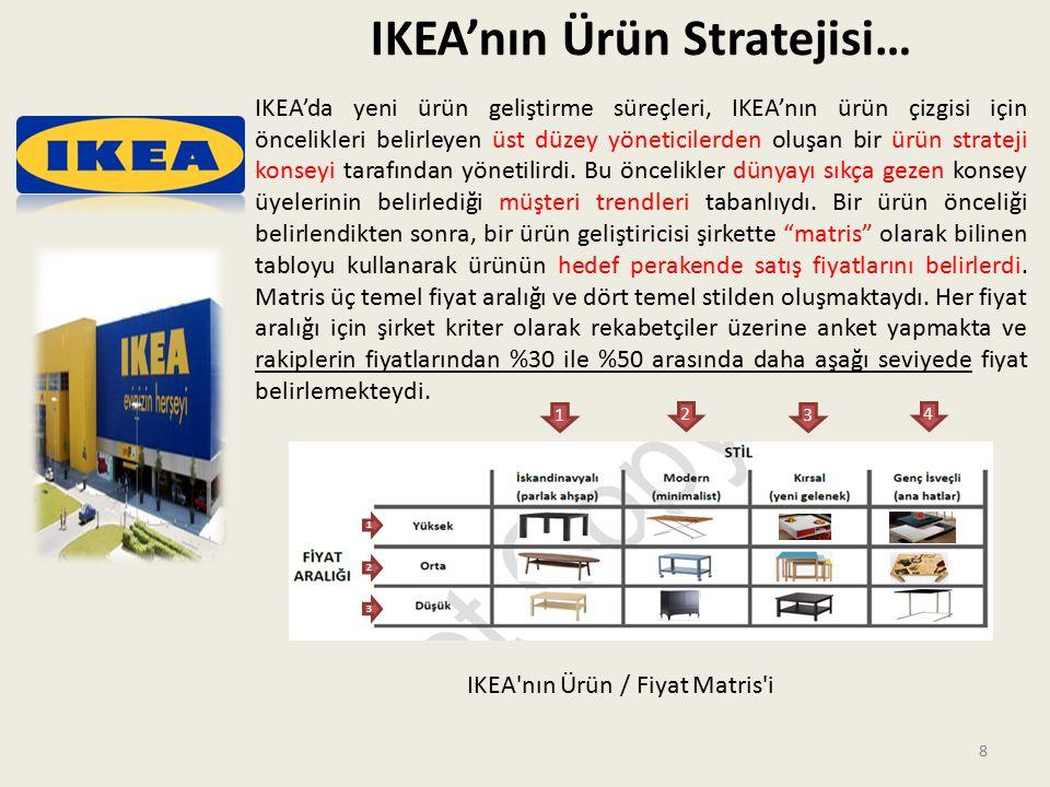 IKEA'nın Ürün Stratejisi… IKEA'da yeni ürün geliştirme süreçleri, IKEA'nın ürün çizgisi için öncelikleri belirleyen üst düzey yöneticilerden oluşan bi