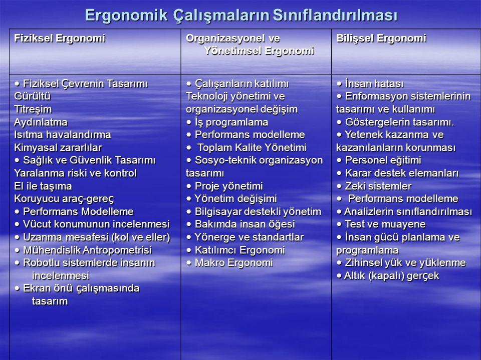 Ergonomik Çalışmaların Sınıflandırılması Fiziksel Ergonomi Organizasyonel ve Y ö netimsel Ergonomi Bilişsel Ergonomi Fiziksel Ç evrenin Tasarımı Fizik