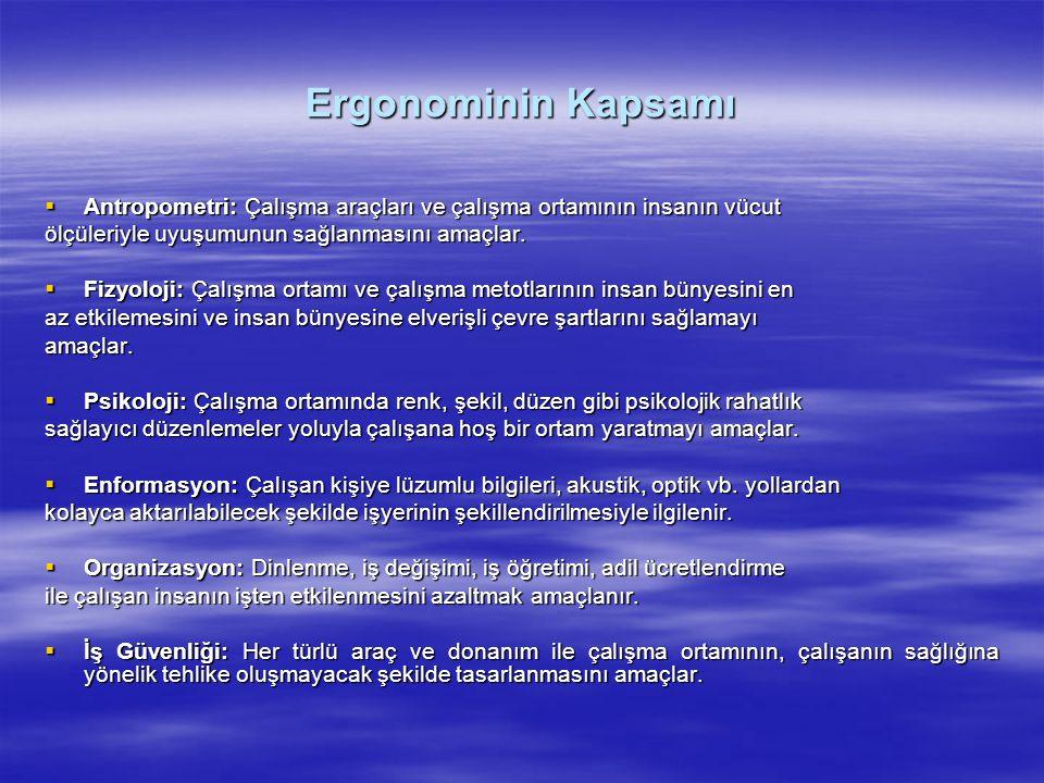Ergonominin Kapsamı  Antropometri: Çalışma araçları ve çalışma ortamının insanın vücut ölçüleriyle uyuşumunun sağlanmasını amaçlar.  Fizyoloji: Çalı