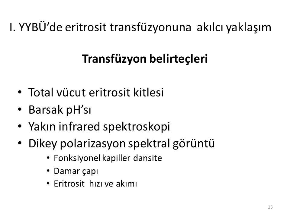 Transfüzyon belirteçleri Total vücut eritrosit kitlesi Barsak pH'sı Yakın infrared spektroskopi Dikey polarizasyon spektral görüntü Fonksiyonel kapiller dansite Damar çapı Eritrosit hızı ve akımı 23 I.