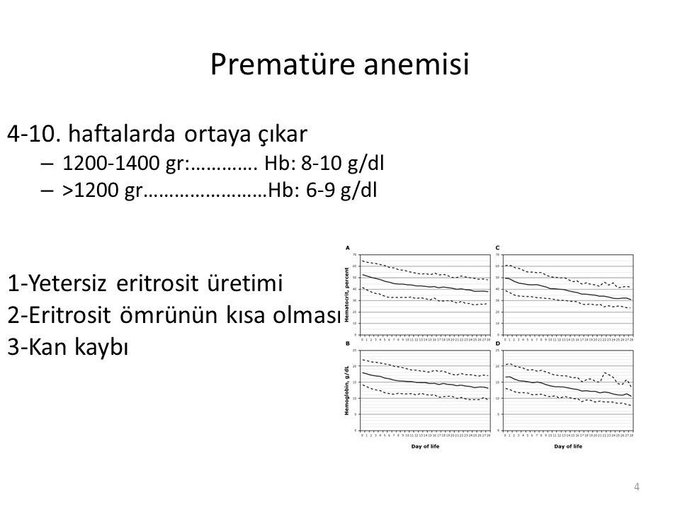 Prematüre anemisi 4-10. haftalarda ortaya çıkar – 1200-1400 gr:…………. Hb: 8-10 g/dl – >1200 gr……………………Hb: 6-9 g/dl 1-Yetersiz eritrosit üretimi 2-Eritr