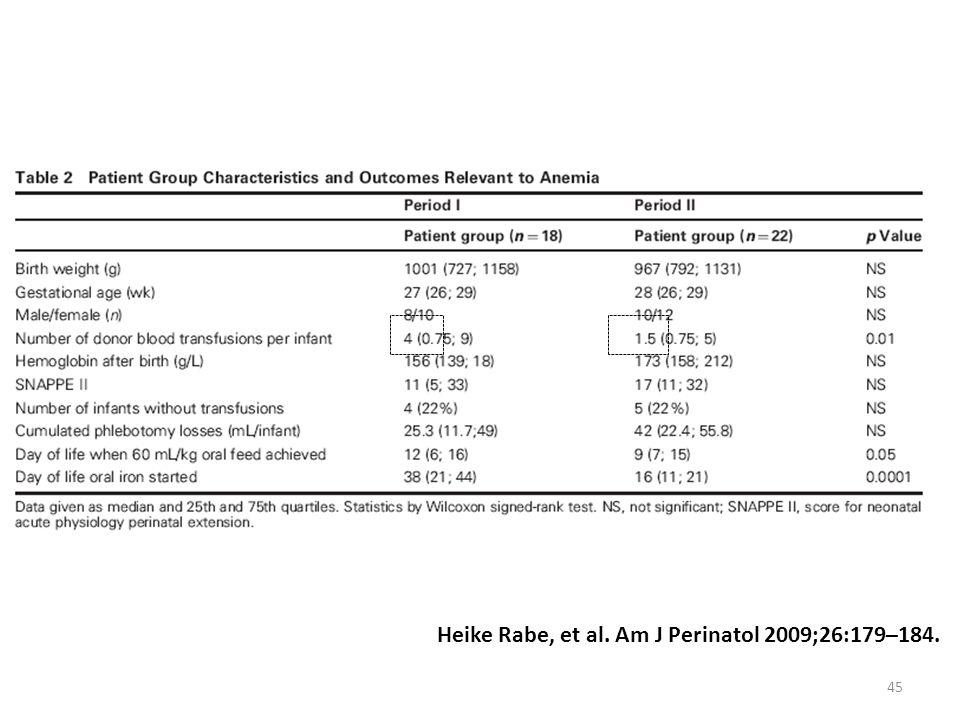 45 Heike Rabe, et al. Am J Perinatol 2009;26:179–184.