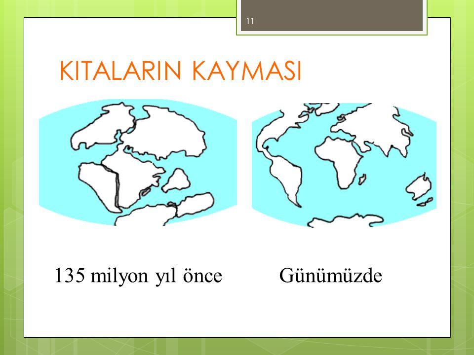 KITALARIN KAYMASI 11 Günümüzde135 milyon yıl önce