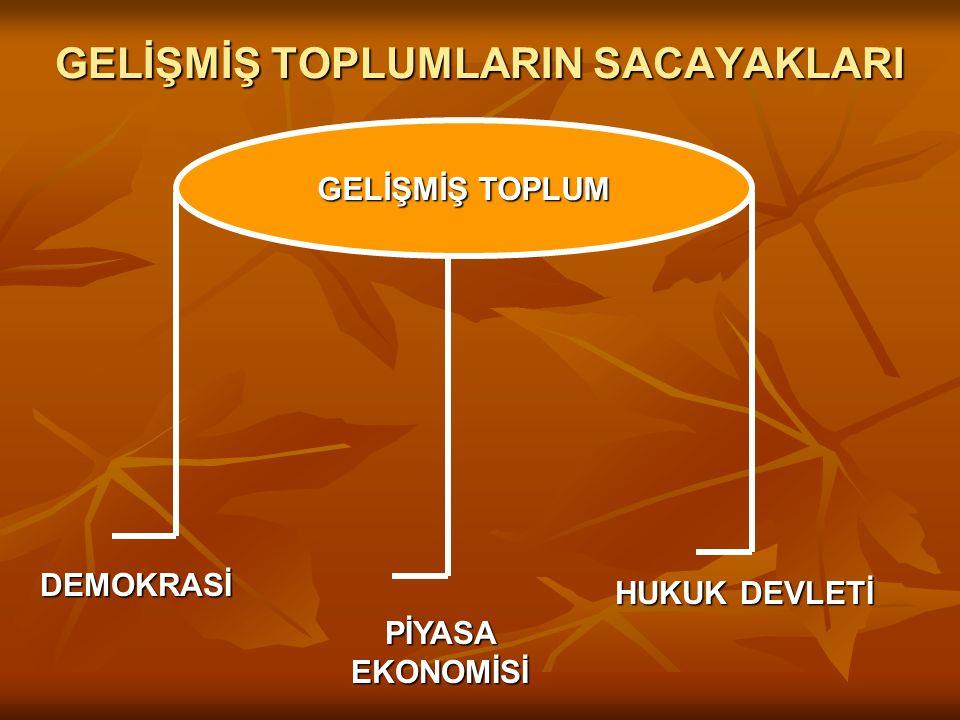 GELİŞMİŞ TOPLUMLARIN EKONOMİK HEDEFLERİ TOPLUMUNEKONOMİKHEDEFLERİ EkonomikhürriyetEkonomikadaletEkonomikrandıman EkonomikbüyümeEkonomikgüvence Ekonomi
