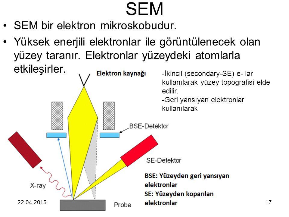 SEM SEM bir elektron mikroskobudur. Yüksek enerjili elektronlar ile görüntülenecek olan yüzey taranır. Elektronlar yüzeydeki atomlarla etkileşirler. 2