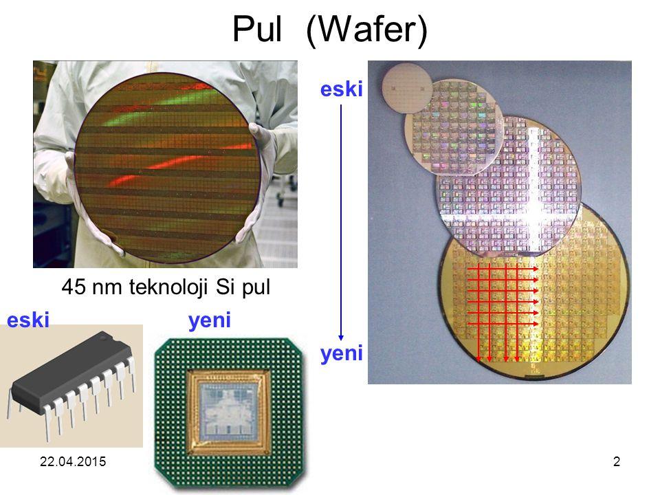 22.04.20152 Pul (Wafer) 45 nm teknoloji Si pul eski yeni eskiyeni