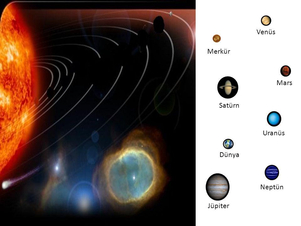 Jüpiter Mars Venüs Satürn Dünya Uranüs Merkür Neptün