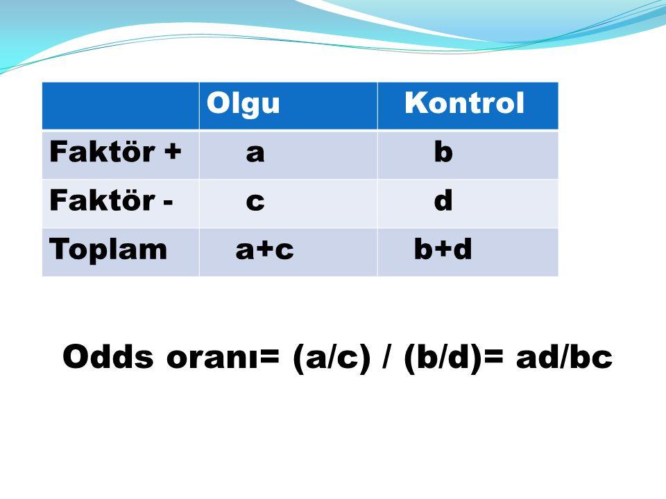Woolf (1955) Olgu Kontrol Faktör + a b Faktör - c d Toplam a+c b+d Odds oranı= (a/c) / (b/d)= ad/bc