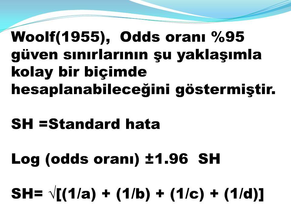 Woolf(1955), Odds oranı %95 güven sınırlarının şu yaklaşımla kolay bir biçimde hesaplanabileceğini göstermiştir. SH =Standard hata Log (odds oranı) ±1