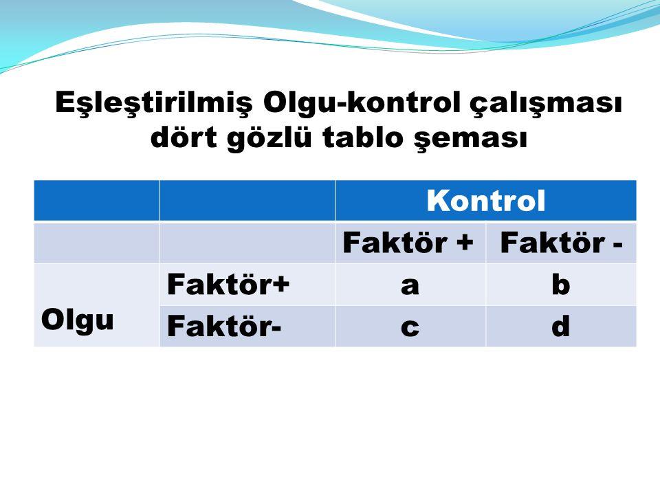 Kontrol Faktör +Faktör - Olgu Faktör+ab Faktör-cd Eşleştirilmiş Olgu-kontrol çalışması dört gözlü tablo şeması