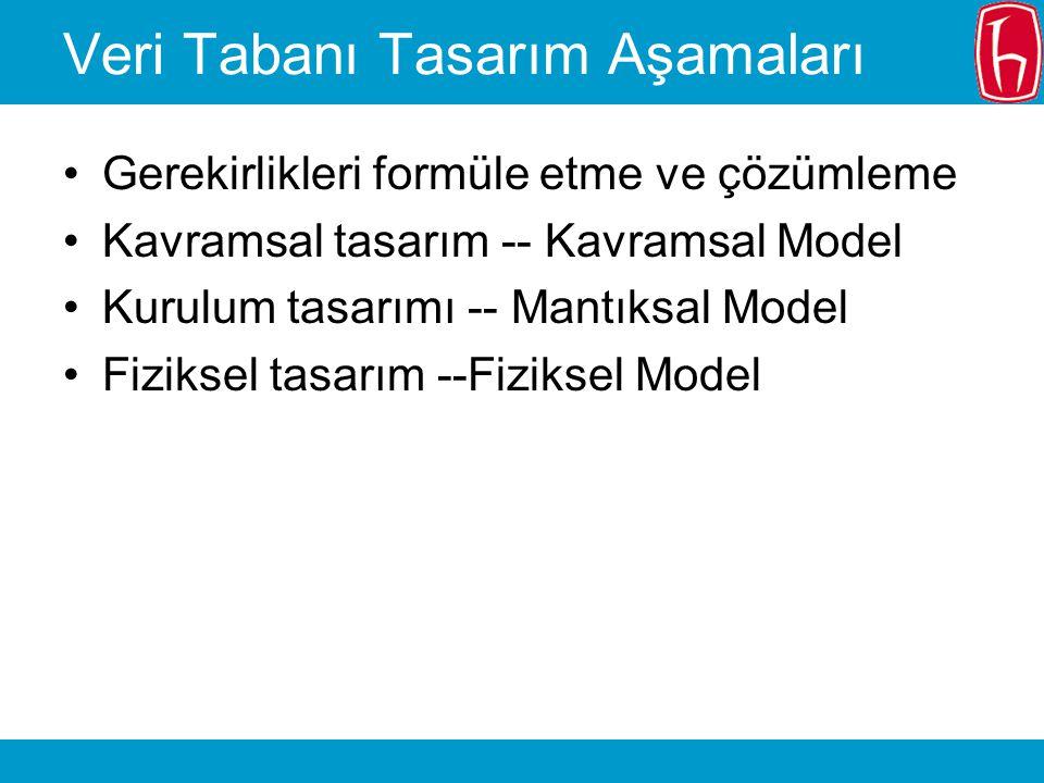 Veri Tabanı Tasarım Aşamaları Gerekirlikleri formüle etme ve çözümleme Kavramsal tasarım -- Kavramsal Model Kurulum tasarımı -- Mantıksal Model Fiziks