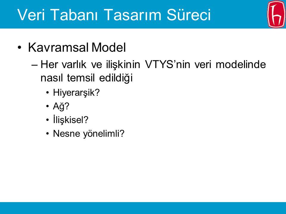 Veri Tabanı Tasarım Süreci Kavramsal Model –Her varlık ve ilişkinin VTYS'nin veri modelinde nasıl temsil edildiği Hiyerarşik? Ağ? İlişkisel? Nesne yön