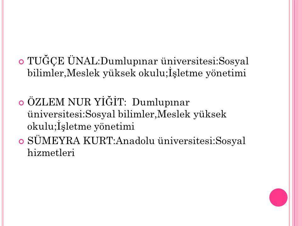 2012&2013 ÜNİVERSİTEYİ KAZANAN ÖĞRENCİLER Nuriye ER:Çukur ova üniversitesi(meslek yüksek okulu)Güzellik ve saç baskımı alanı UMMAHAN TAMAM:Anadolu üni