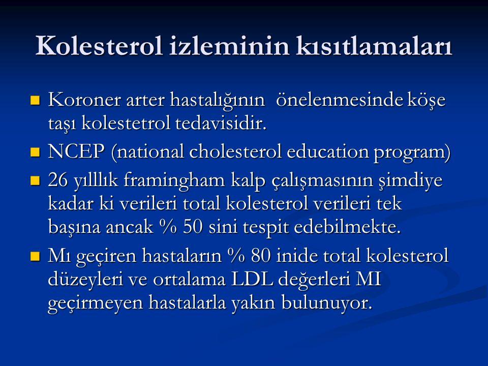 Kolesterol izleminin kısıtlamaları Koroner arter hastalığının önelenmesinde köşe taşı kolestetrol tedavisidir. Koroner arter hastalığının önelenmesind