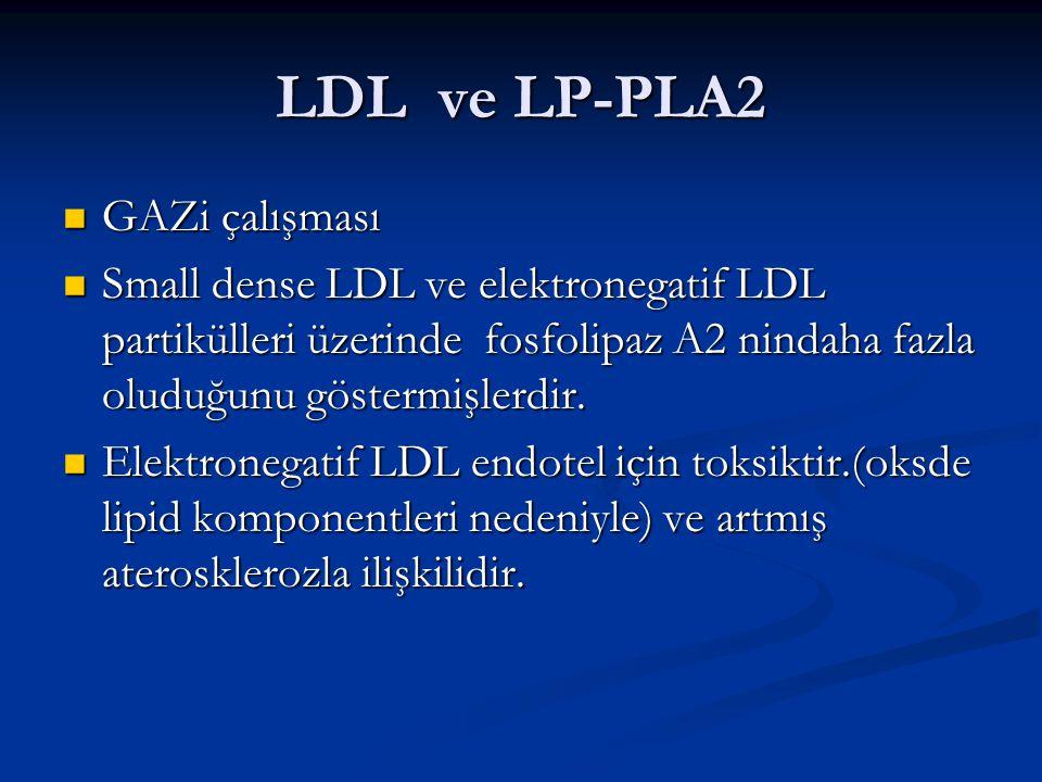 LDL ve LP-PLA2 GAZi çalışması GAZi çalışması Small dense LDL ve elektronegatif LDL partikülleri üzerinde fosfolipaz A2 nindaha fazla oluduğunu gösterm