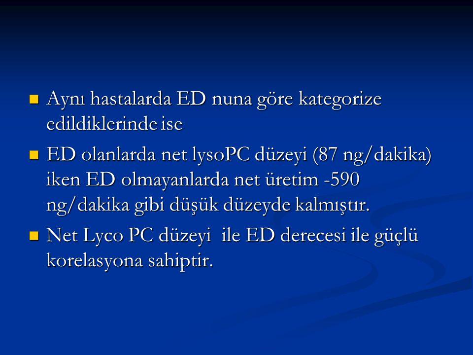 Aynı hastalarda ED nuna göre kategorize edildiklerinde ise Aynı hastalarda ED nuna göre kategorize edildiklerinde ise ED olanlarda net lysoPC düzeyi (