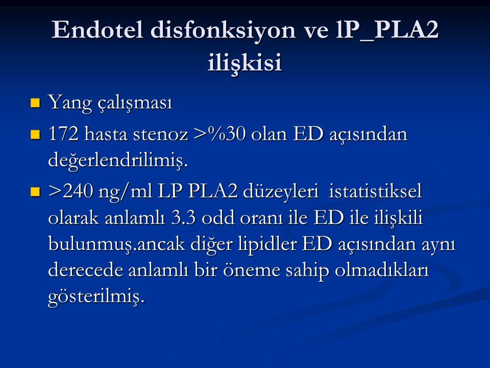 Endotel disfonksiyon ve lP_PLA2 ilişkisi Yang çalışması Yang çalışması 172 hasta stenoz >%30 olan ED açısından değerlendrilimiş. 172 hasta stenoz >%30