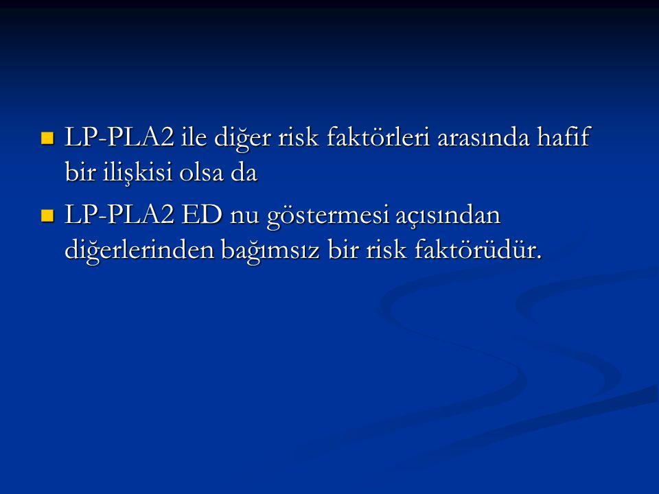 LP-PLA2 ile diğer risk faktörleri arasında hafif bir ilişkisi olsa da LP-PLA2 ile diğer risk faktörleri arasında hafif bir ilişkisi olsa da LP-PLA2 ED