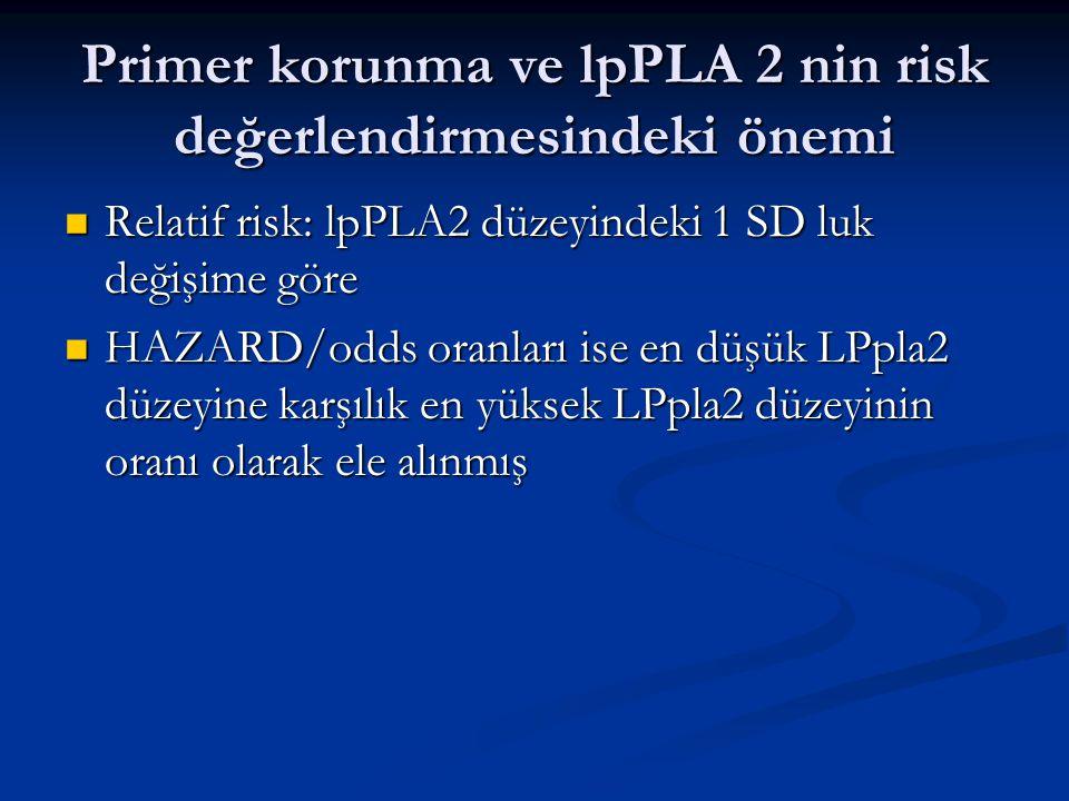 Primer korunma ve lpPLA 2 nin risk değerlendirmesindeki önemi Relatif risk: lpPLA2 düzeyindeki 1 SD luk değişime göre Relatif risk: lpPLA2 düzeyindeki