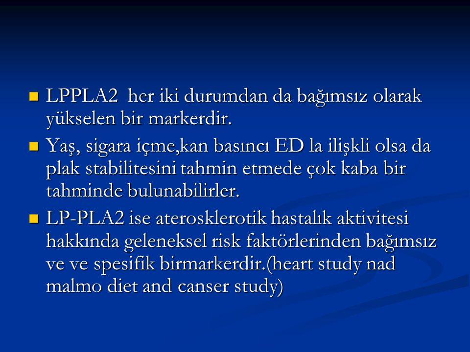 LPPLA2 her iki durumdan da bağımsız olarak yükselen bir markerdir. LPPLA2 her iki durumdan da bağımsız olarak yükselen bir markerdir. Yaş, sigara içme
