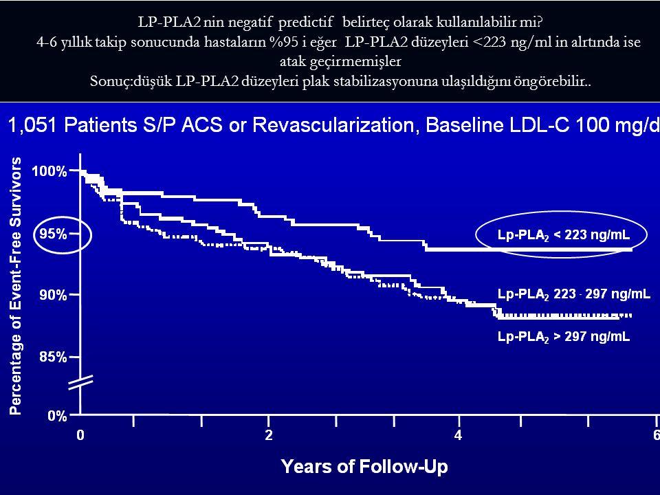LP-PLA2 hastalık aktivitesi (plak stabilitesi) hakında bilgi verebilir mi? LP-PLA2 nin negatif predictif belirteç olarak kullanılabilir mi? 4-6 yıllık
