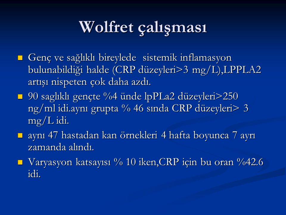 Wolfret çalışması Genç ve sağlıklı bireylede sistemik inflamasyon bulunabildiği halde (CRP düzeyleri>3 mg/L),LPPLA2 artışı nispeten çok daha azdı. Gen