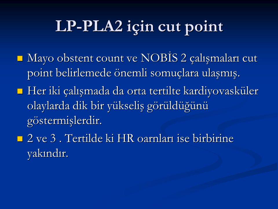 LP-PLA2 için cut point Mayo obstent count ve NOBİS 2 çalışmaları cut point belirlemede önemli somuçlara ulaşmış. Mayo obstent count ve NOBİS 2 çalışma