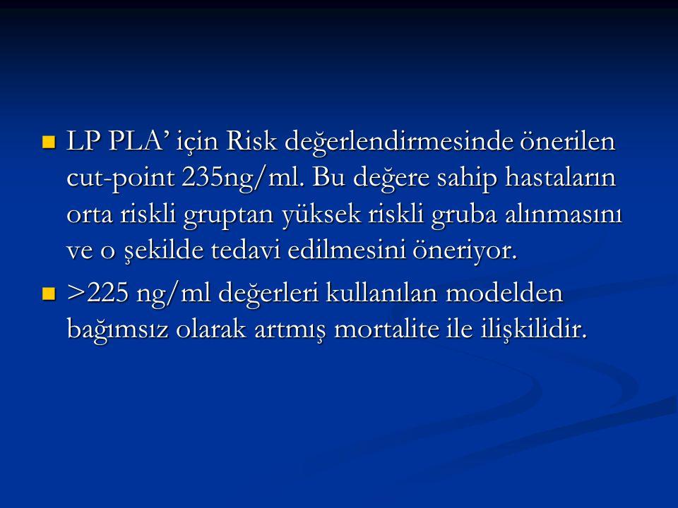 LP PLA' için Risk değerlendirmesinde önerilen cut-point 235ng/ml. Bu değere sahip hastaların orta riskli gruptan yüksek riskli gruba alınmasını ve o ş