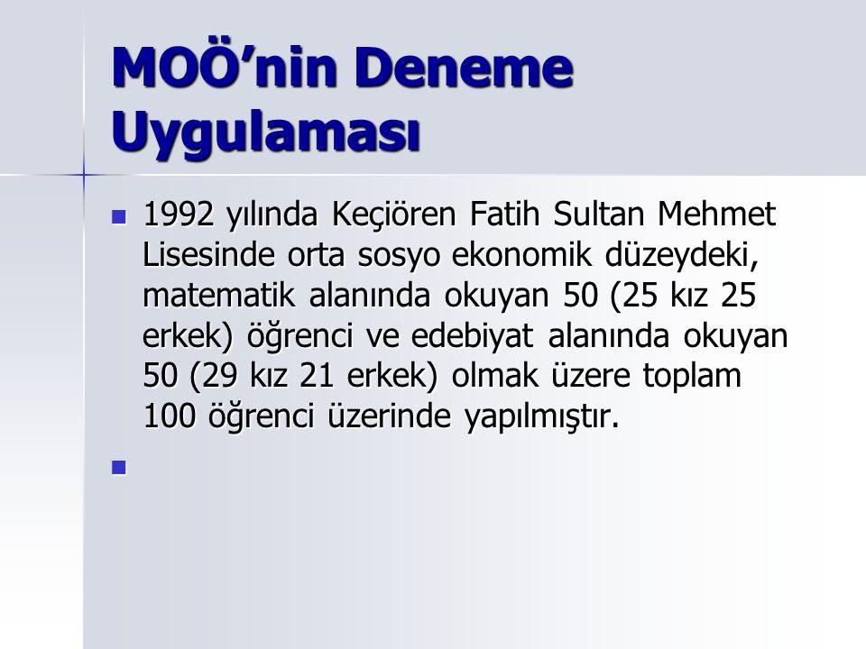 MOÖ'nin Deneme Uygulaması 1992 yılında Keçiören Fatih Sultan Mehmet Lisesinde orta sosyo ekonomik düzeydeki, matematik alanında okuyan 50 (25 kız 25 e