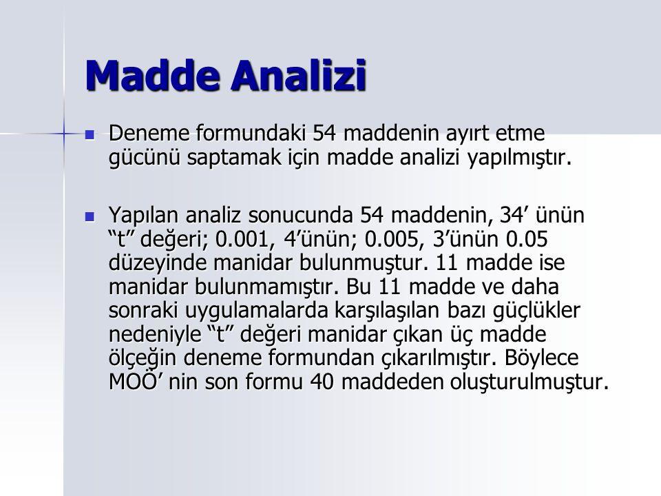 Madde Analizi Deneme formundaki 54 maddenin ayırt etme gücünü saptamak için madde analizi yapılmıştır. Deneme formundaki 54 maddenin ayırt etme gücünü