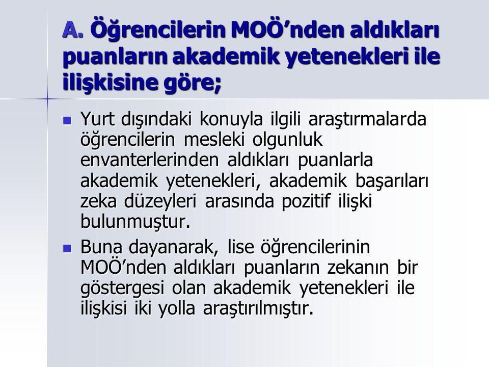 A. Öğrencilerin MOÖ'nden aldıkları puanların akademik yetenekleri ile ilişkisine göre; Yurt dışındaki konuyla ilgili araştırmalarda öğrencilerin mesle